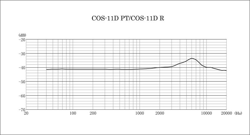 cos 11DPT frequency 01